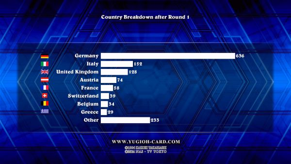 country-round-1