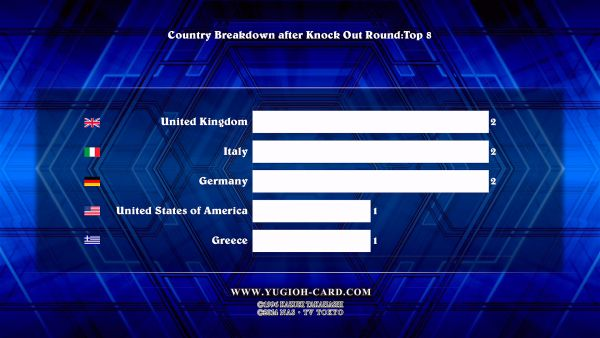 country-top8