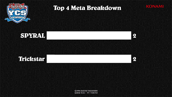 Top 4 Meta Breakdown