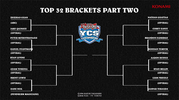 top 32 part two bracket